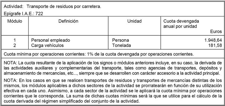 Orden de modulos transportistas