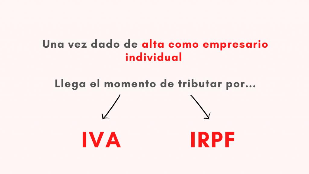 Onlyfans Impuestos IVA IRPF